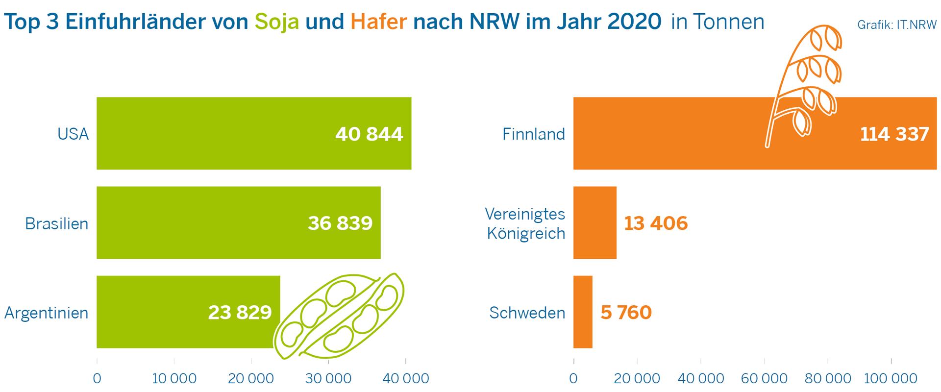 20210930-ITNRW-01